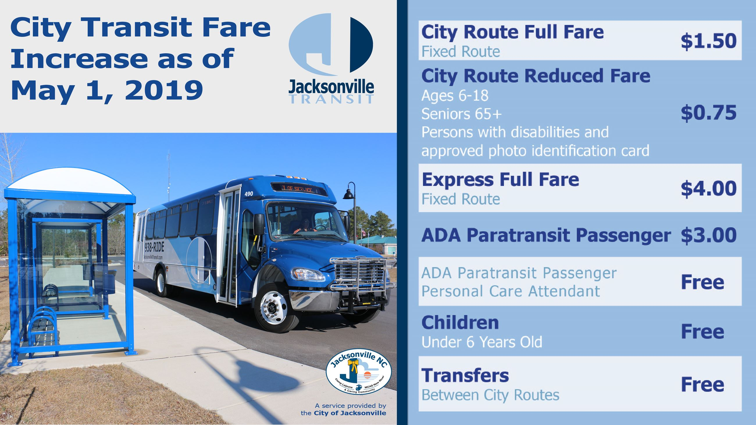 Transit Fare increase as of May 2019