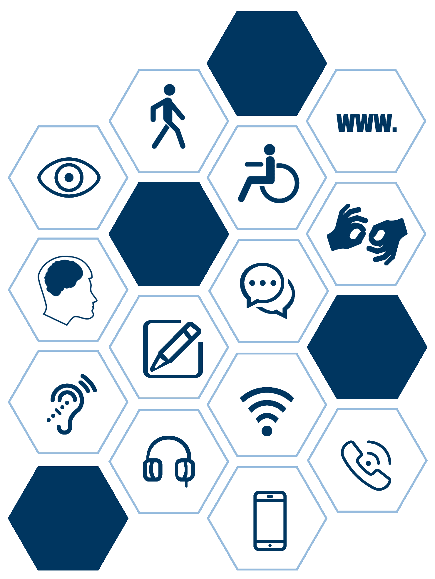 Communication and Disabilities Icons