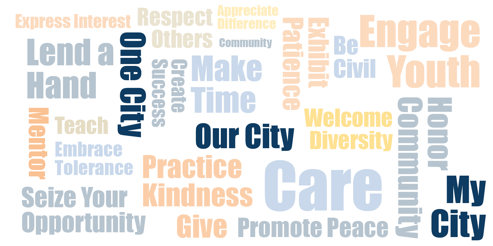 One City Word Cloud